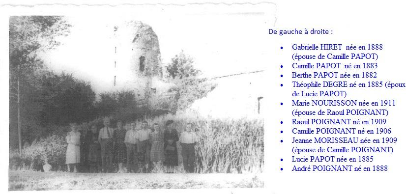 Photo de la famille POIGNANT-PAPOT à l'arrière du château en 1943
